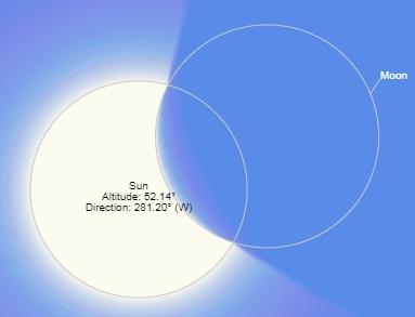 Medellin Eclipse
